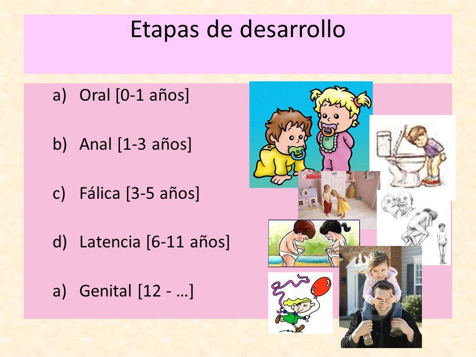 Etapas de desarrollo Oral [0-1 años] Anal [1-3 años] Fálica [3-5 años]